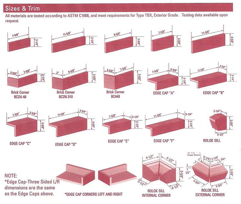 Standard Brick Veneer Dimensions Detail Drawings