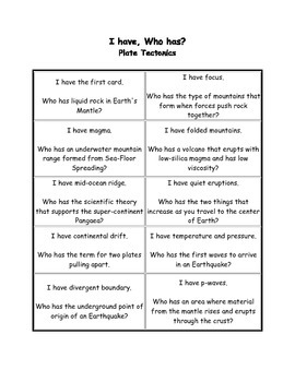 I Have Who Has Plate Tectonics Interactive Review Game For Middle