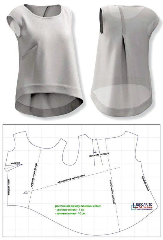 Лателье сайт выкройки купить ткань из велюра для обивки мебели