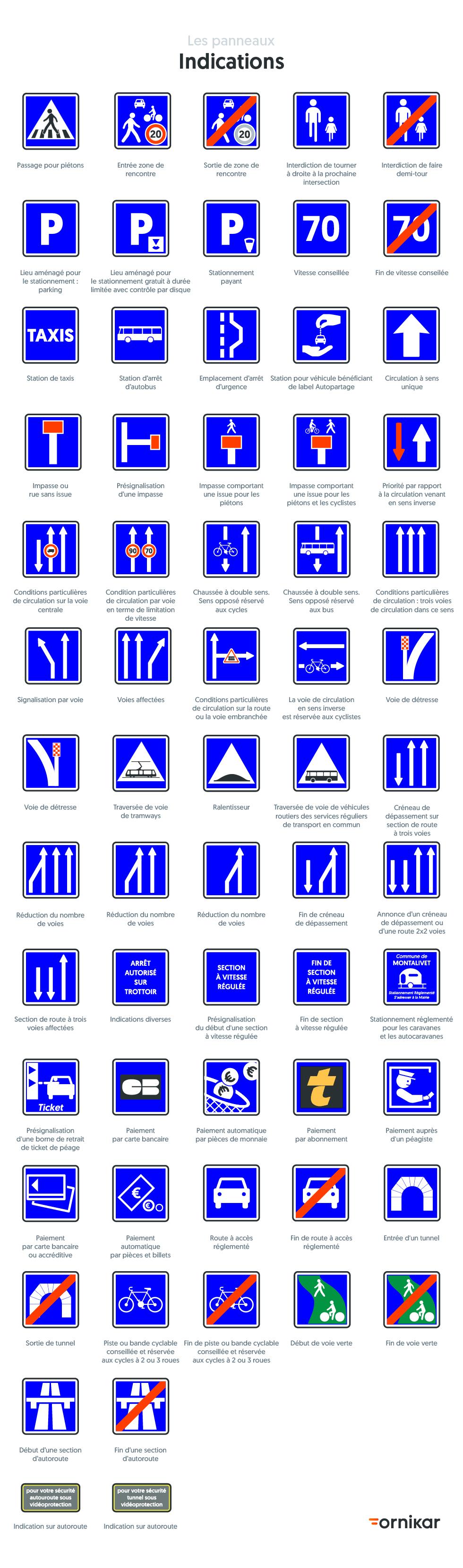 Tous les panneaux du Code de la route à connaître - Ornikar | Tech company logos, Coding, Route