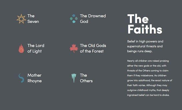 Game of thrones religions