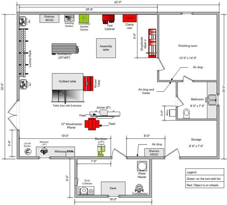 Woodshop Design Layout Recent Kitchen Renovation Project Inspires Exclusively Had Workshop Building Garage Like Norm