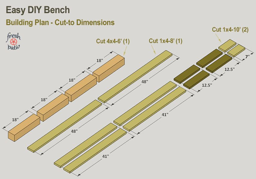 4 Diy Outdoor Bench Plans Free For A Modern Garden Under 45 In 2020 Outdoor Bench Plans Diy Bench Outdoor Outdoor Bench