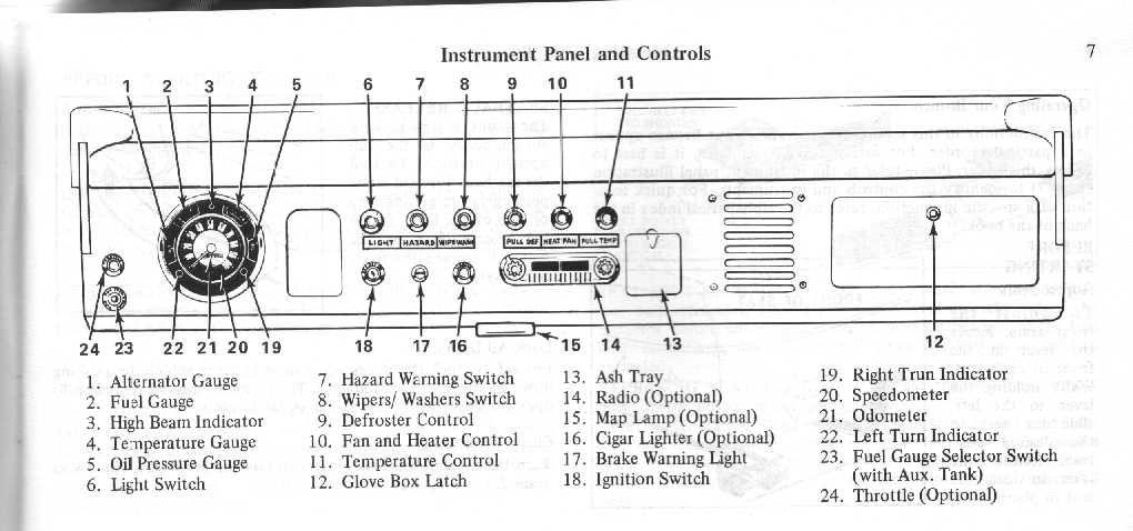 early bronco dash early bronco dash layout bronco pinterest rh pinterest com 79 Bronco Dash 79 Bronco Dash
