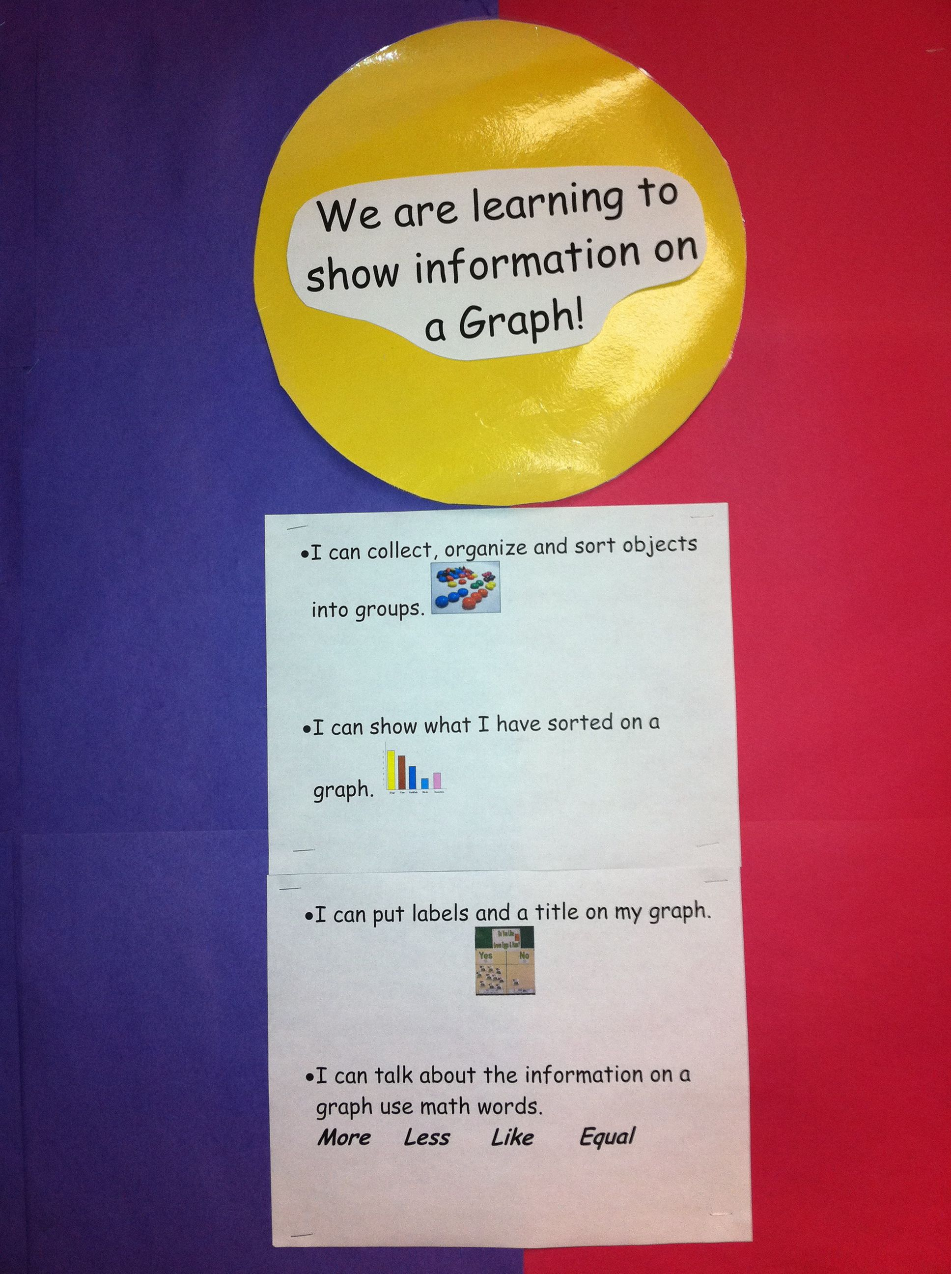 Graphing Learning Goal And Success Criteria