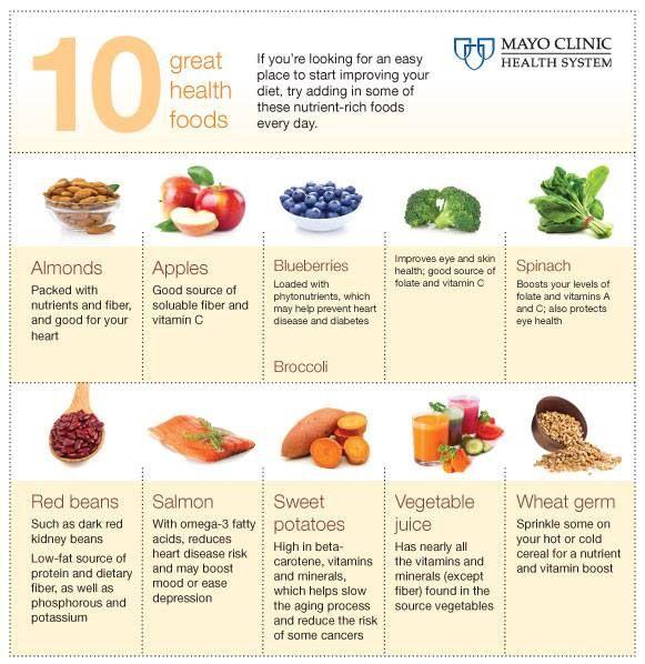 Healthy Food Suggestions Apple Health Grapefruit Diet Menu Food