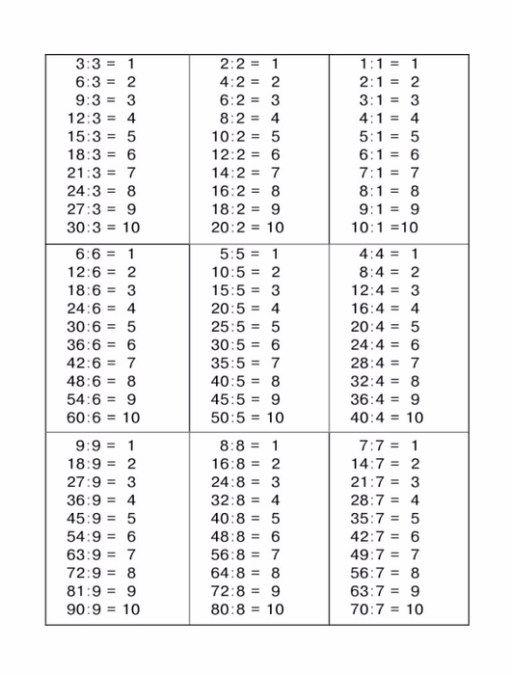 Иллюстрация 3 из 5 для Математика. Выучи таблицу умножения. 2-3 ... | 675x512