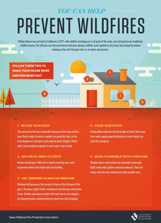 Ferguson Real Estate Edh 95762 Wildfires Prevention Fire Prevention Dry Brushing