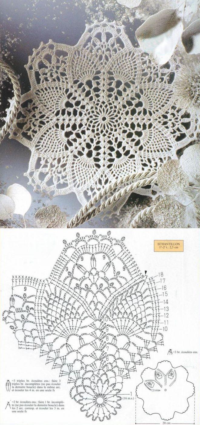 Салфетка Ананасы крючком схема | carpetas | Pinterest | Napkins ...