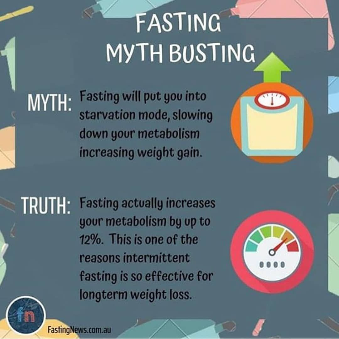 Quick facts about fasting! SWIPE left for more📲   🔘 Get