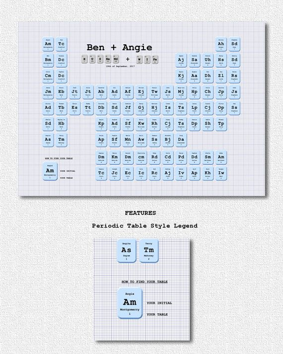 Periodic Table Wedding Seating Chart Periodic Table Wedding Table
