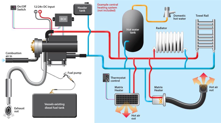 Marine Heater Wiring - Find Wiring Diagram •