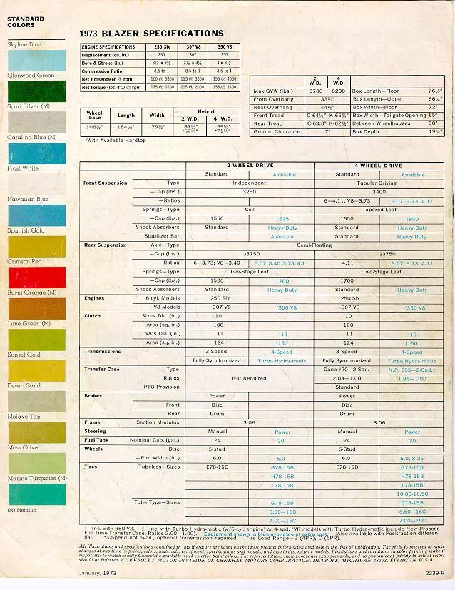 73 blazer k5 color chart K5
