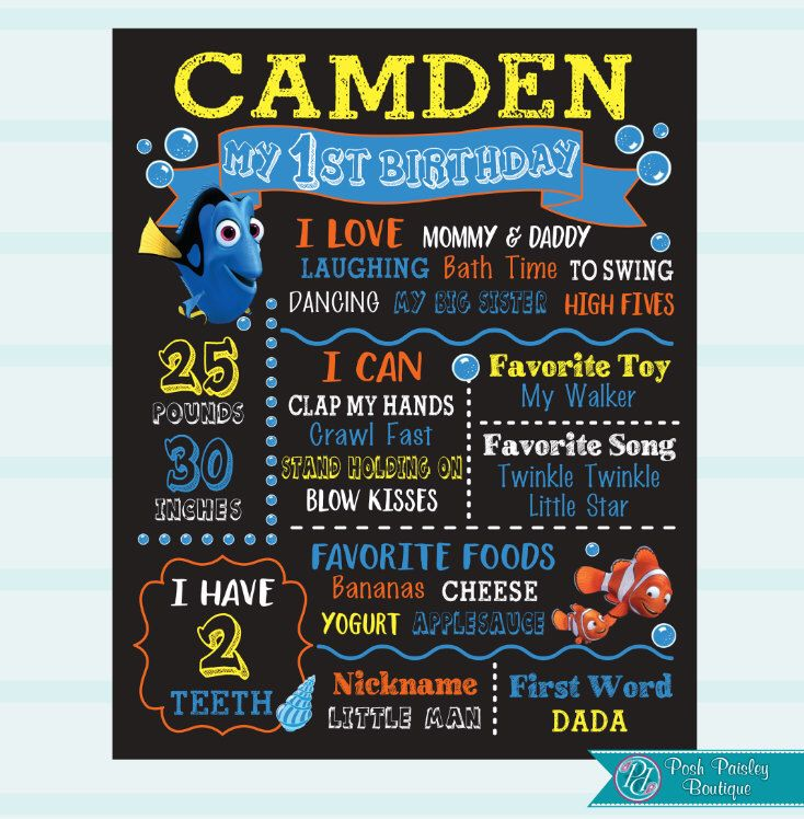 Dory Birthday Chalkboard Poster, Finding Nemo Birthday sign, Finding ...