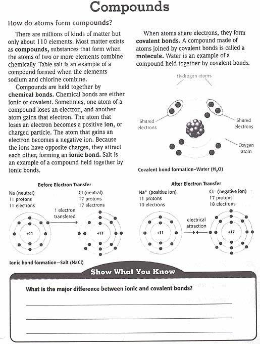 Compounds Worksheet Science Chemistry Pinterest Science