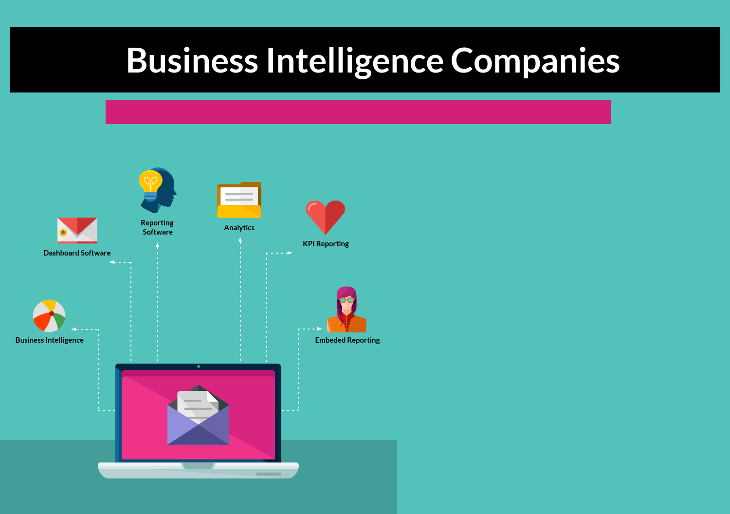 Top 53 Business Intelligence Companies Business Intelligence