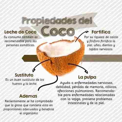 Coco Rallado Por Kg 1 2 Kg O 1 4 Kg 25 00 Frutas Y Verduras Beneficios Nutrición Beneficios De Alimentos