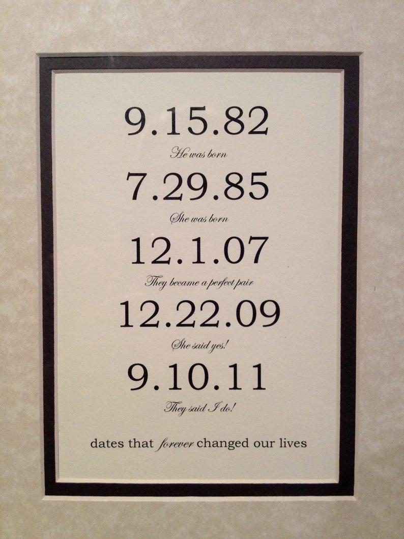 Framed & Matted Custom Date Art Print - Personaliz