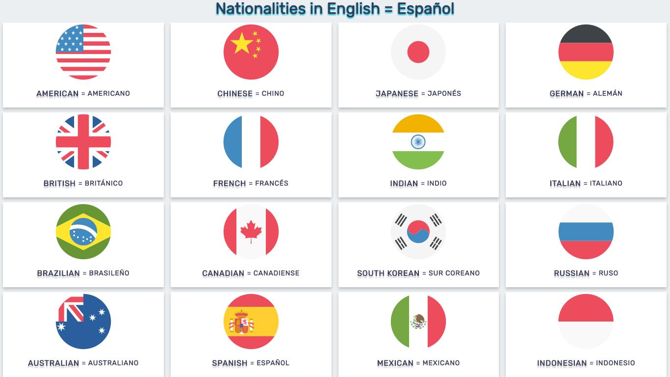 Nacionalidades En Ingles Y Espanol Mas Populares