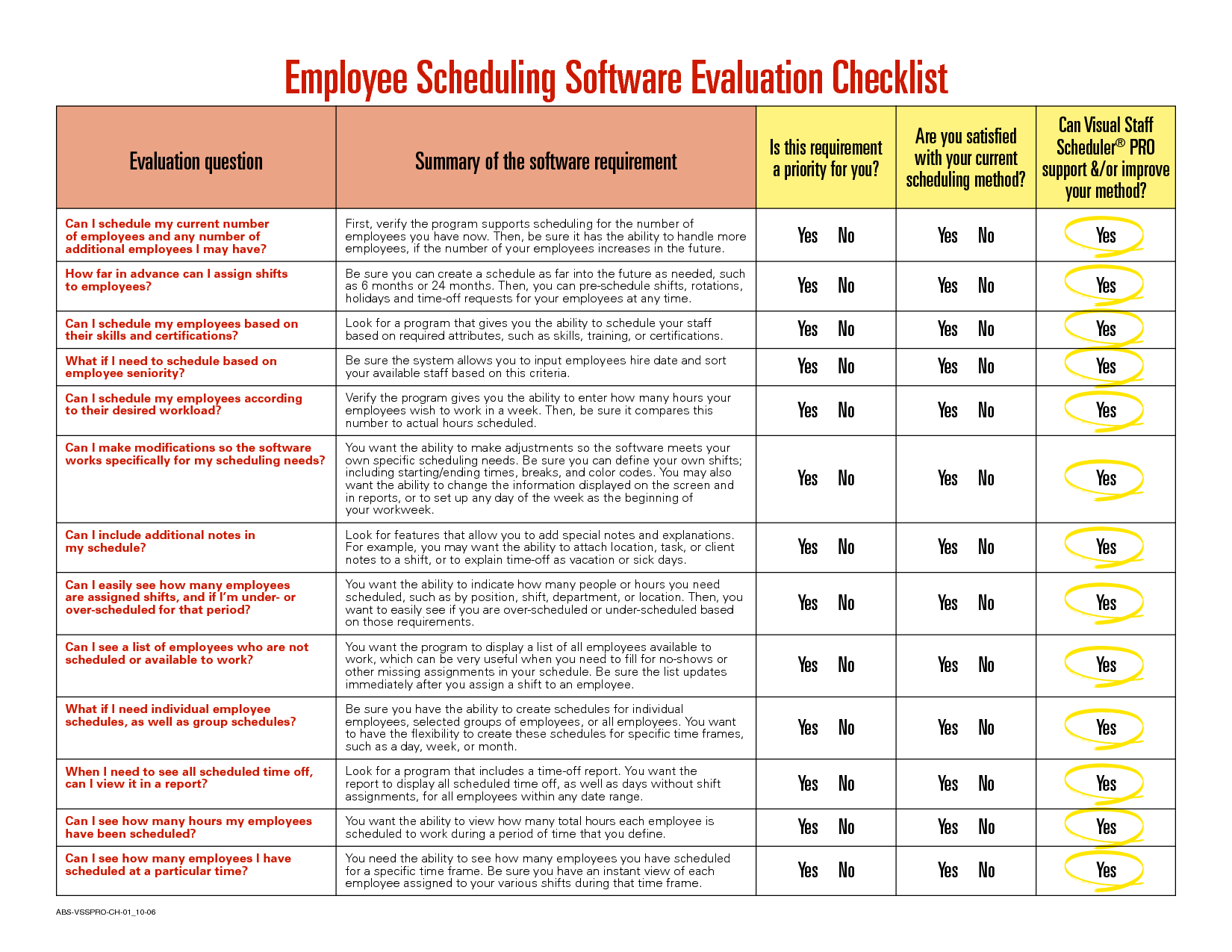 Software Evaluation Matrix  Employee Scheduling Software