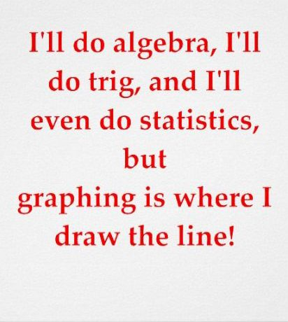Math Humor Graphing Geometry Humor Teacher Quotes Funny Math Quotes Math Puns