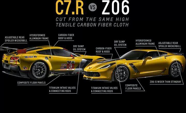 C7 R Vs Z06 2015 Corvette Corvette 2015 Corvette Z06