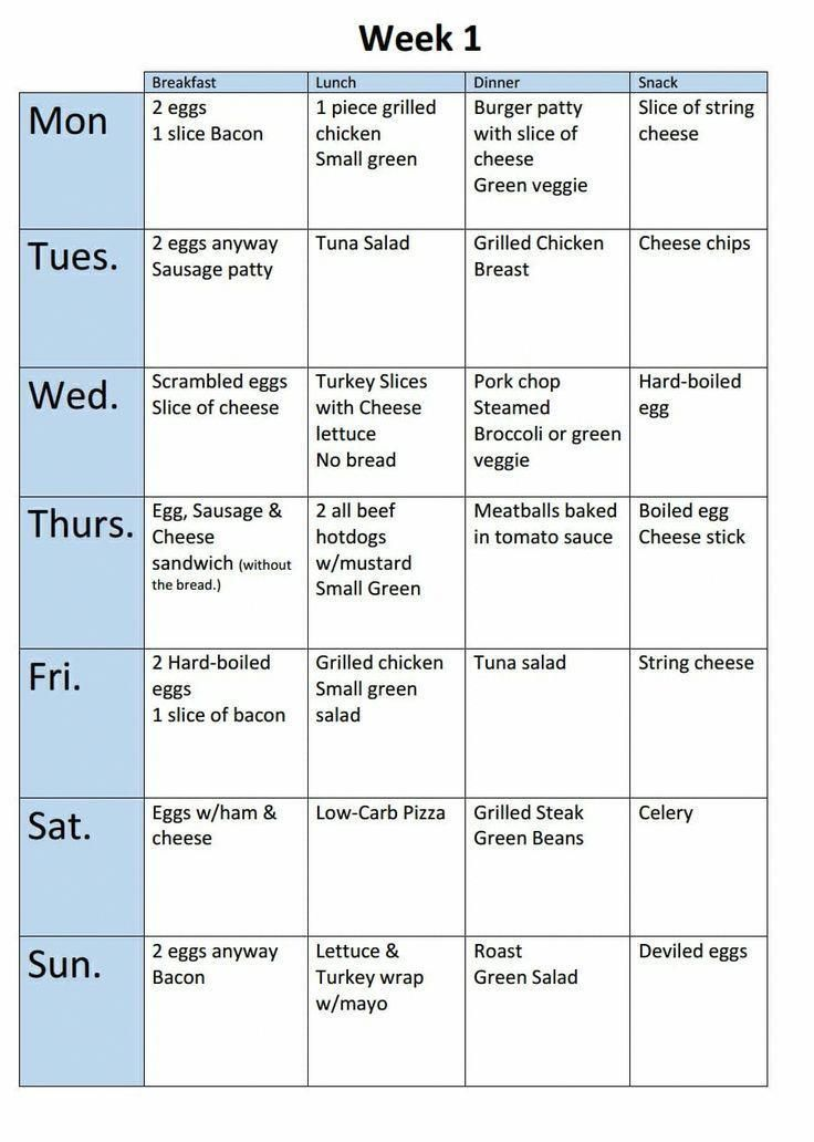 diet food plan for a month