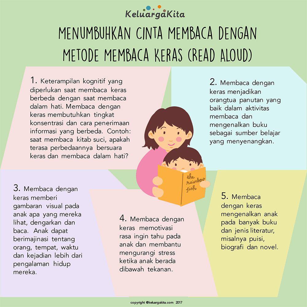 Menumbuhkan Cinta Membaca dengan Metode Membaca Keras (Read