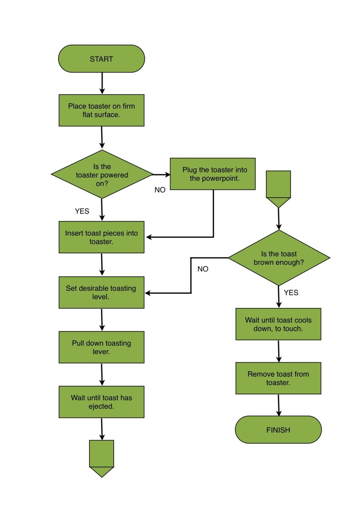 28 Word Flowchart Templates Flowchart Template Word Throughout Microsoft Word Flowchart Template Flow Chart Flow Chart Template Template Word