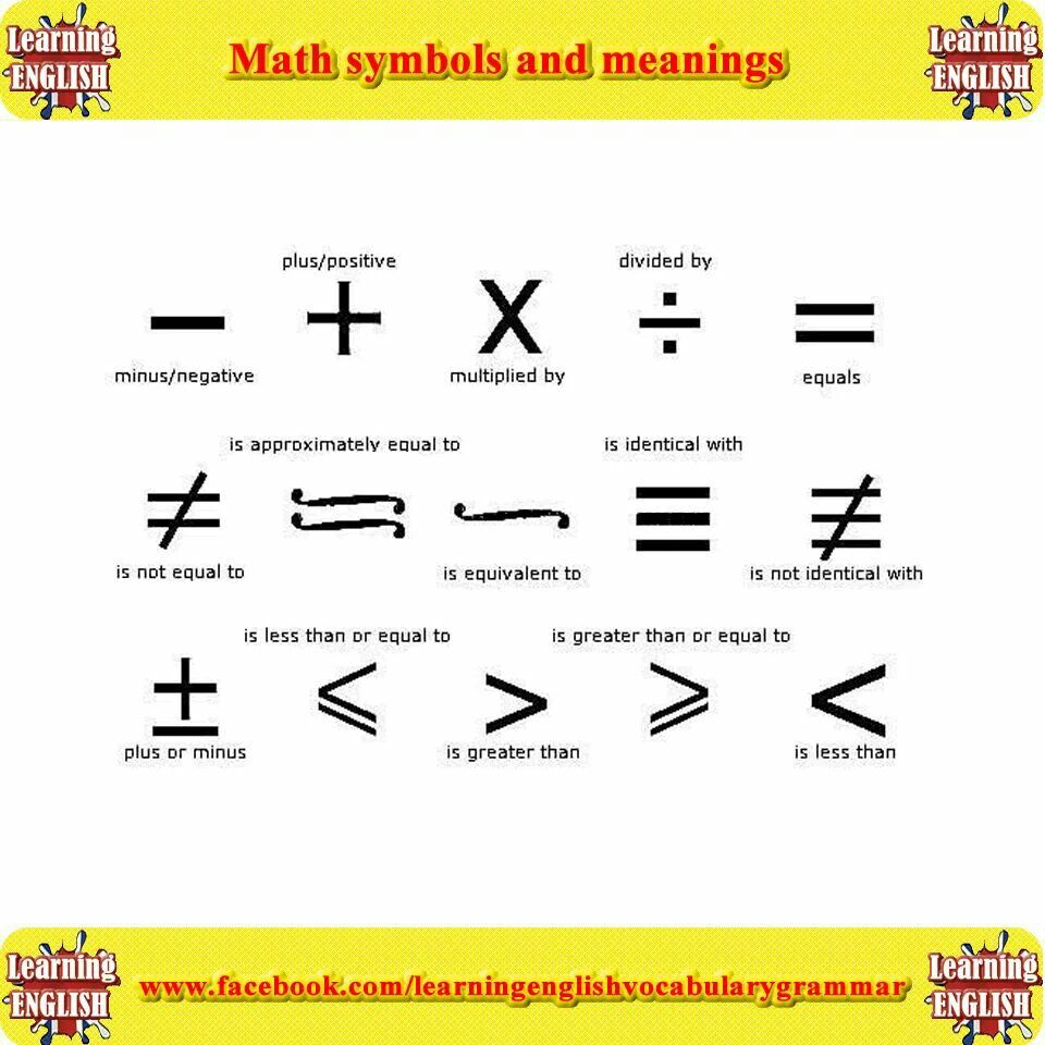 Math symbols | English Tongue (America - British - Others ...