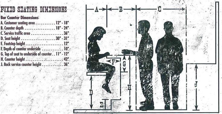 Astonishing Bar Countertop Dimensions Bar Counter Dimensions In 2019 Machost Co Dining Chair Design Ideas Machostcouk