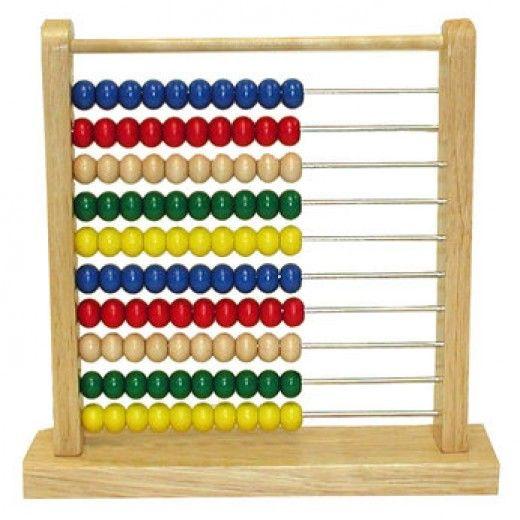 Proactive Abacus Training: Franchise and Education