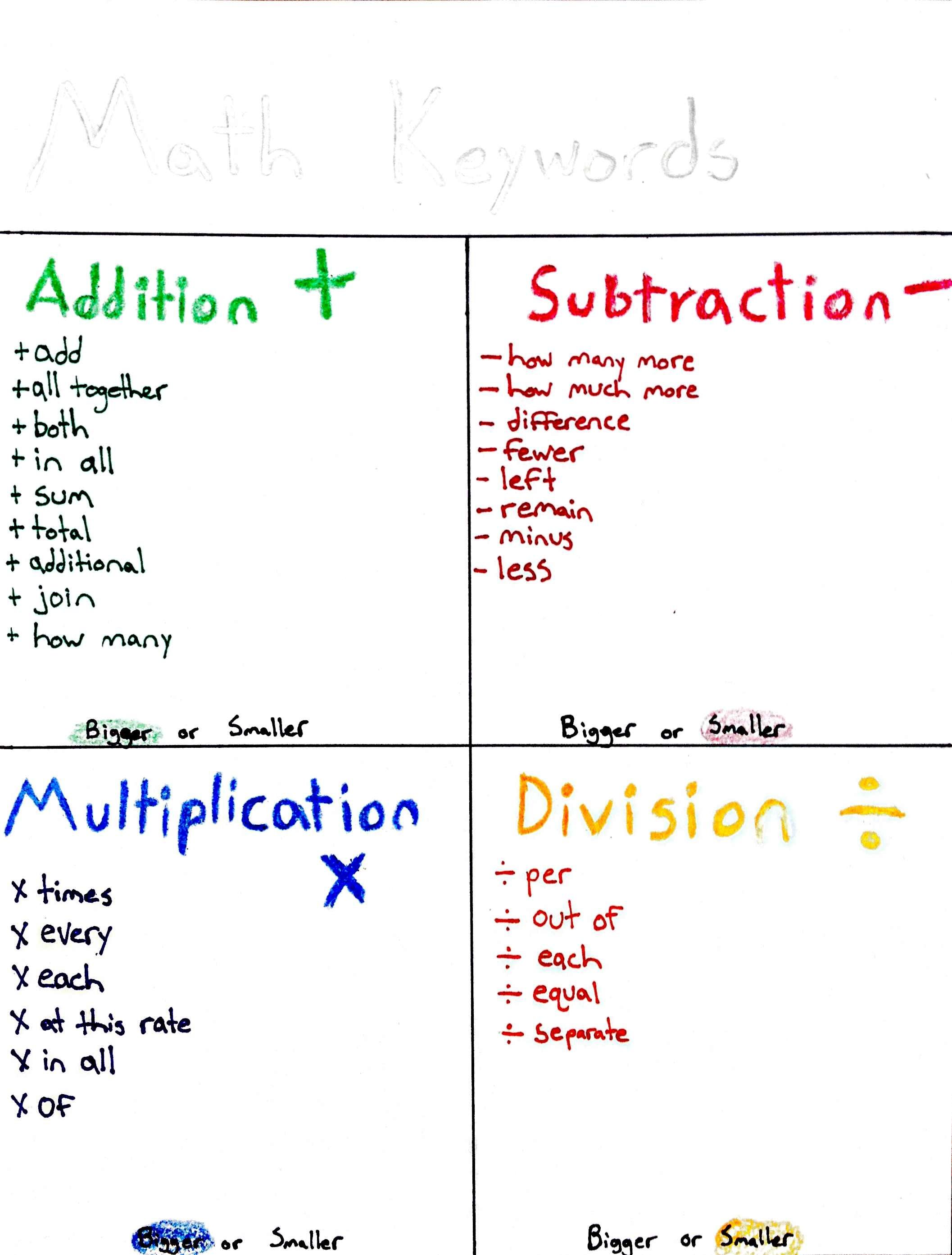 Self created template for choosing math operations made ...