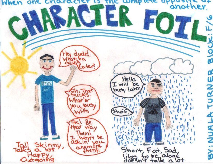 famous character foils