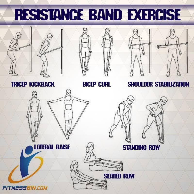 Resistance Band Exercises Basic Diagrams Data Wiring Diagrams