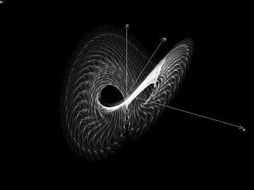 3D attractor