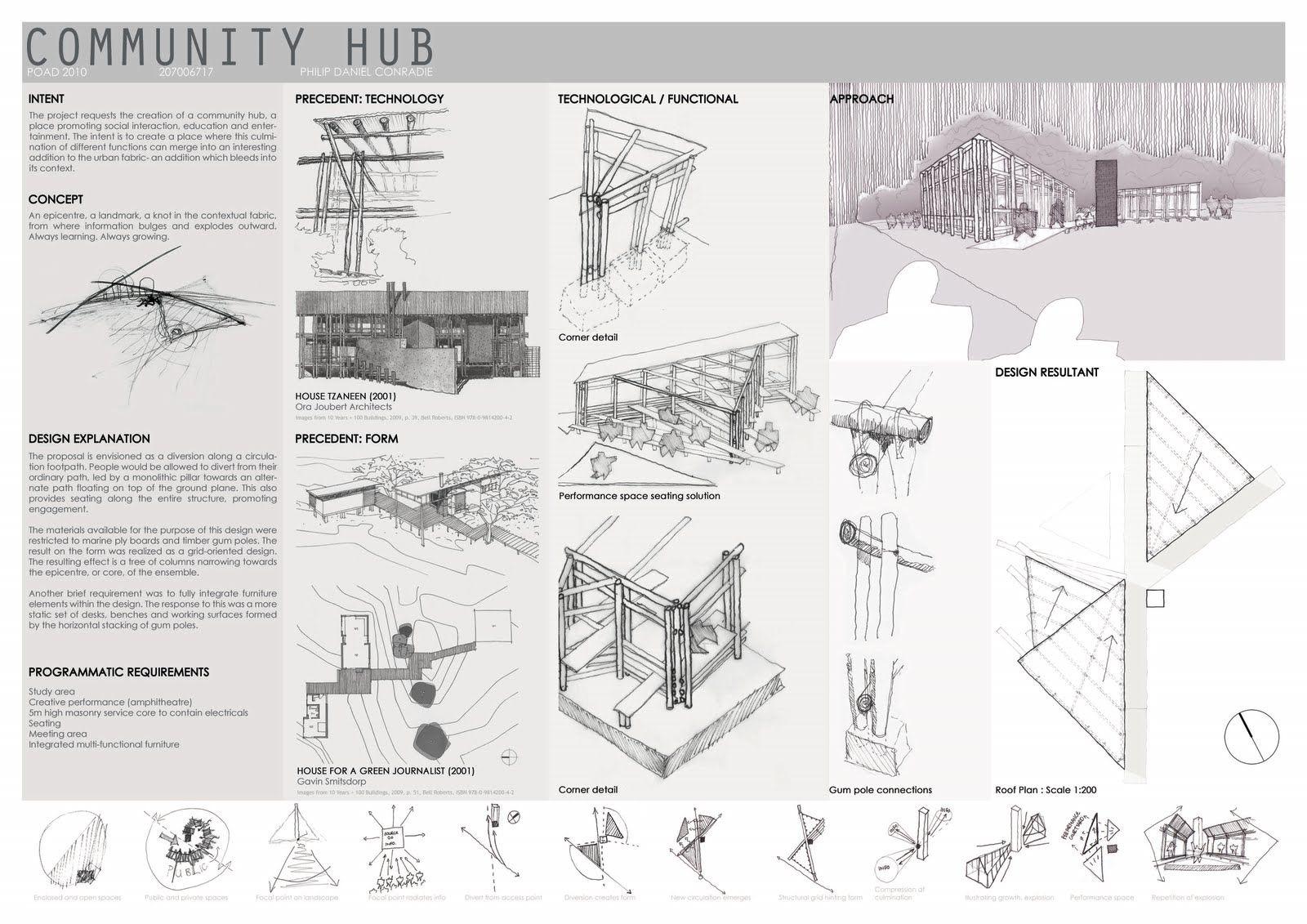 PRECEDENT STUDY + SCHOOL DESIGN - Summerell Design