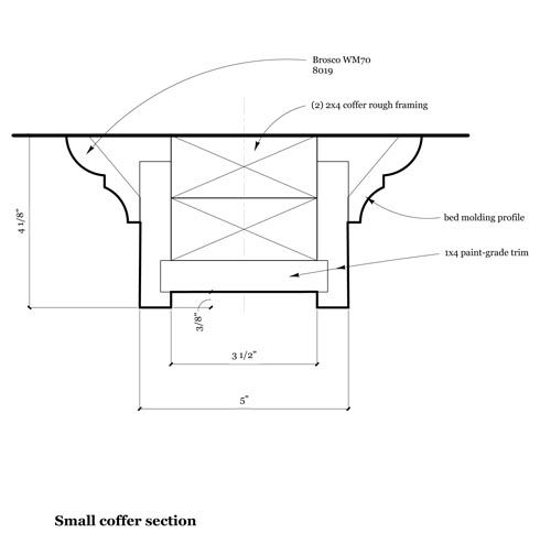 Front Elevation Molding : Small coffer section details pinterest