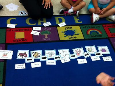 Chalk Talk: A Kindergarten Blog: A House for Hermit Crab