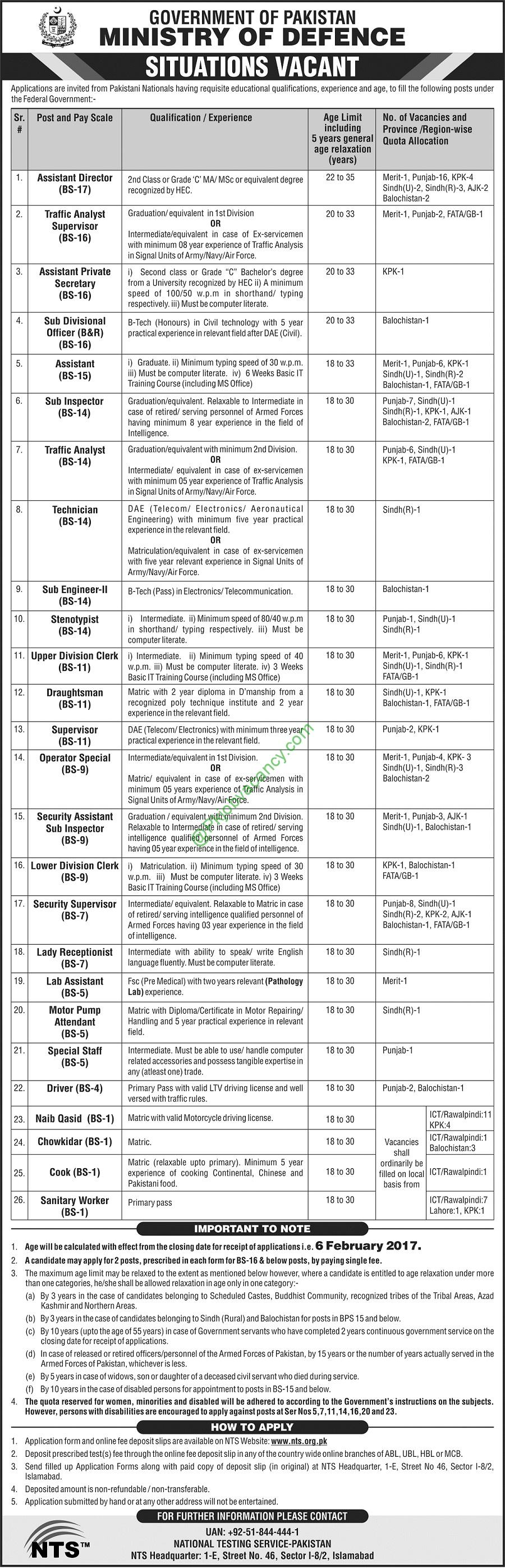 Ministry Of Defence Pakistan Latest Nts Jobs Application Form