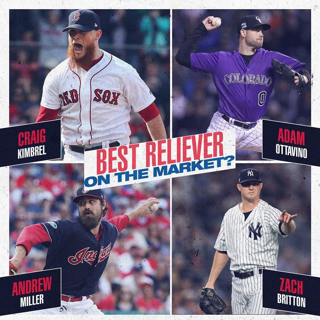 Who Do You Want Your Team To Sign Major League Baseball Colorado Rockies Andrew Miller