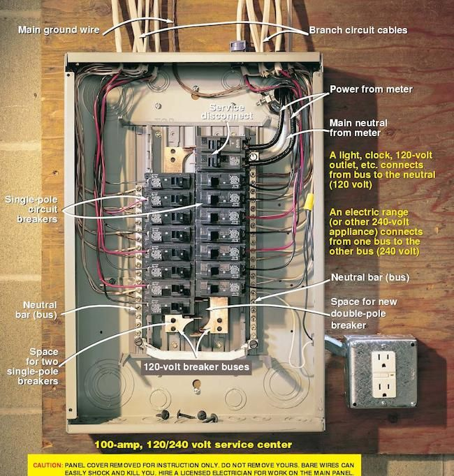 Main Breaker Panel Vac Power Wiring Diagram on