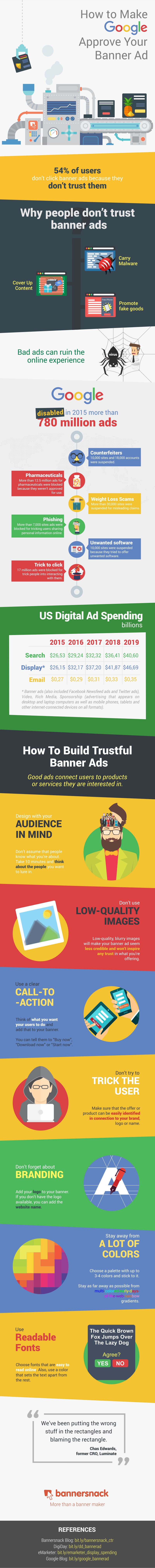 Make Google Approve Your Banner Ad