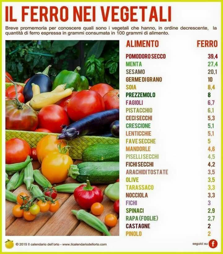 ✔ Il ferro nei vegetali