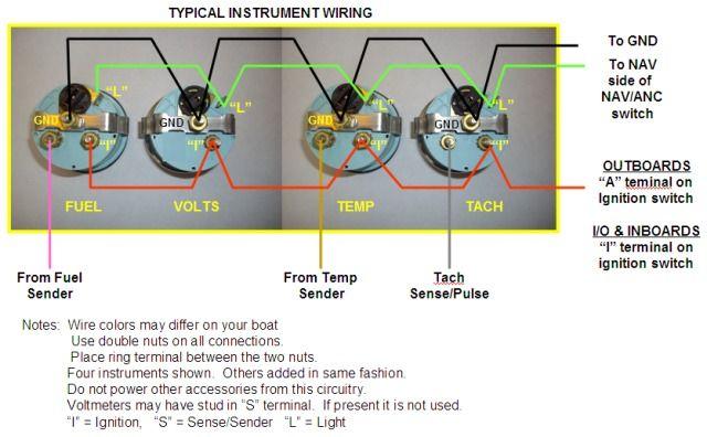 Perko Dual Battery Switch Wiring Diagram