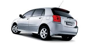 Avail A Car Rental At Affordable Rent Dubai Compare Car