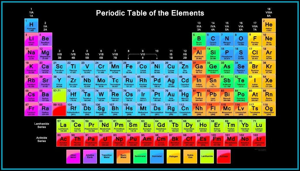 4K Periodic Table Hd Images Chemistry periodic table