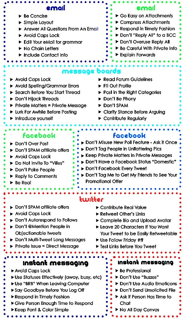 A Great Graphic On Social Media Etiquette For Students And