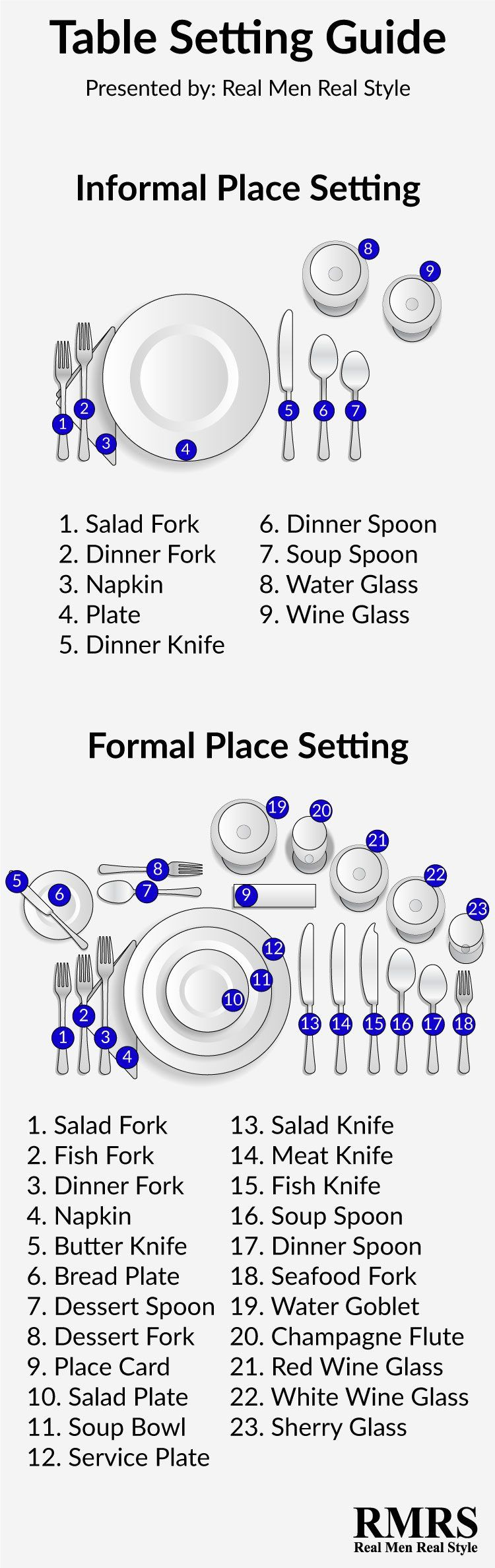 hight resolution of informal and formal table setting and etiquette