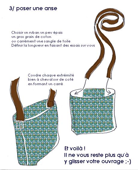 tuto petit sac le plus simple du monde couture pinterest tuto sac petits sacs et tuto. Black Bedroom Furniture Sets. Home Design Ideas